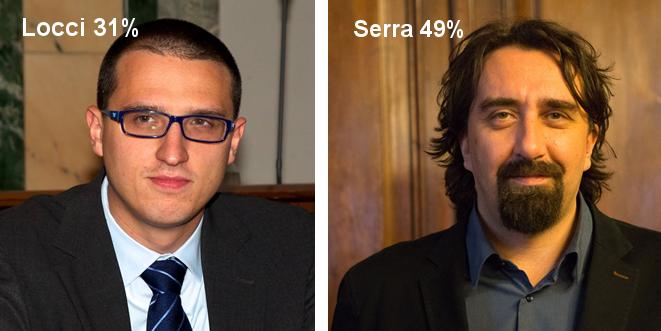Per il nostro sondaggio Locci e Serra in testa
