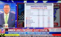 Biden ha perso la Pennsylvania e lo status di presidente eletto
