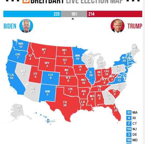 Elezioni Usa: incertezza tra Biden e Trump, anche se il secondo sembra andare forte